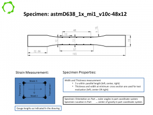 This picture shows a typical specimen description, which we use in our test reports. We include a specimen drawing with dimensions of specimen geometry and extensometry setup. Also, we give explanations about measurements.