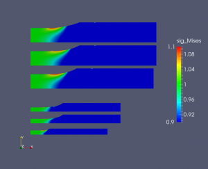 On the right, the image shows a red-yellow-green-blue scale bar for von Mises stress. Also, there are six contour plots of von Mises stress on specimens.
